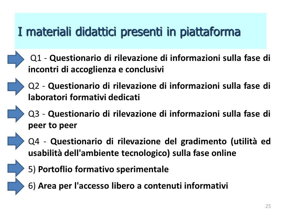 Q1 - Questionario di rilevazione di informazioni sulla fase di incontri di accoglienza e conclusivi Q2 - Questionario di rilevazione di informazioni s