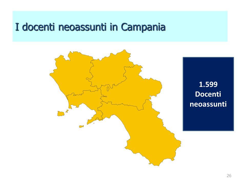 26 I docenti neoassunti in Campania 1.599 Docenti neoassunti