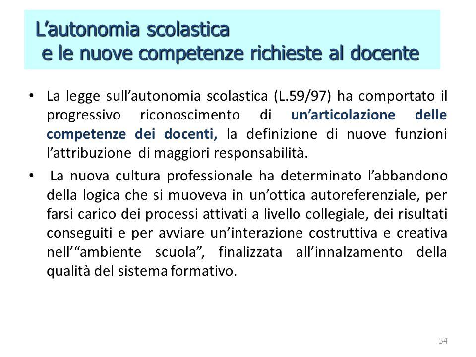 La legge sull'autonomia scolastica (L.59/97) ha comportato il progressivo riconoscimento di un'articolazione delle competenze dei docenti, la definizi