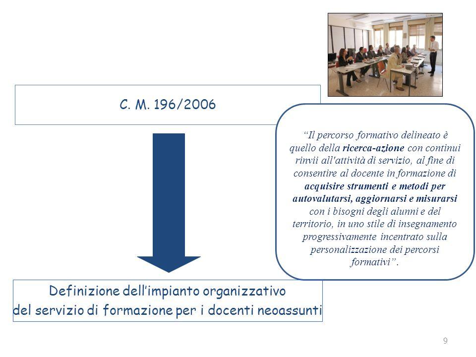 """9 C. M. 196/2006 """"Il percorso formativo delineato è quello della ricerca-azione con continui rinvii all'attività di servizio, al fine di consentire al"""