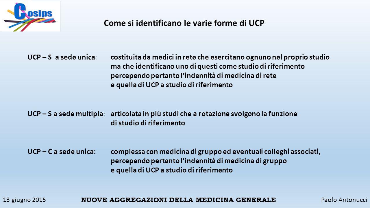 13 giugno 2015Paolo Antonucci NUOVE AGGREGAZIONI DELLA MEDICINA GENERALE Come si identificano le varie forme di UCP UCP – S a sede unica : costituita