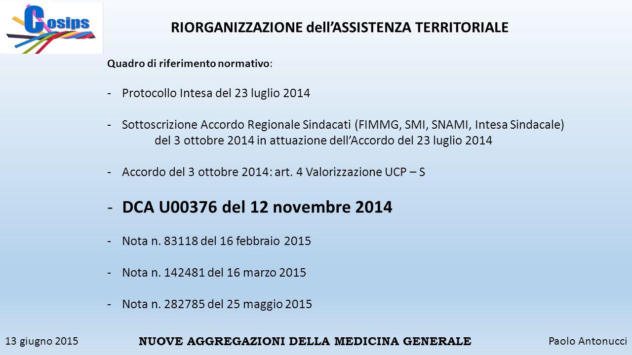 13 giugno 2015Paolo Antonucci NUOVE AGGREGAZIONI DELLA MEDICINA GENERALE RIORGANIZZAZIONE dell'ASSISTENZA TERRITORIALE Quadro di riferimento normativo