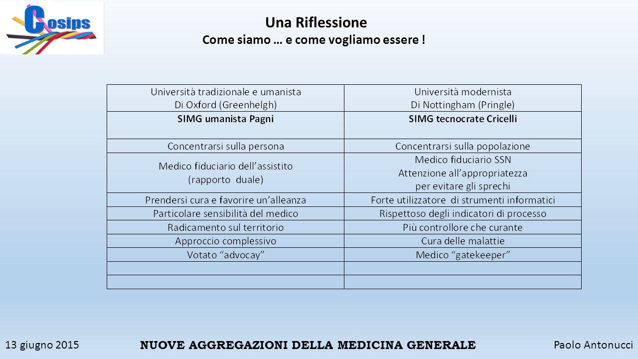 13 giugno 2015Paolo Antonucci NUOVE AGGREGAZIONI DELLA MEDICINA GENERALE Una Riflessione Come siamo … e come vogliamo essere !