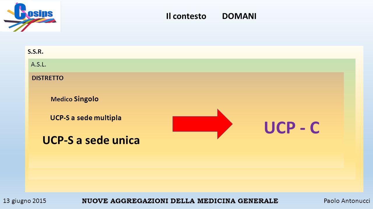 13 giugno 2015Paolo Antonucci NUOVE AGGREGAZIONI DELLA MEDICINA GENERALE Il contestoDOMANI S.S.R. A.S.L. DISTRETTO Medico Singolo UCP-S a sede unica U