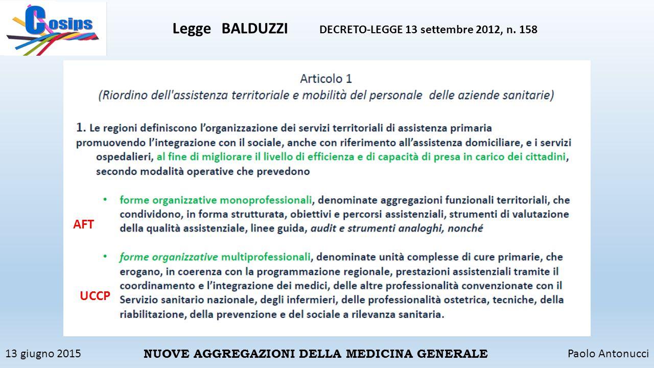 13 giugno 2015Paolo Antonucci NUOVE AGGREGAZIONI DELLA MEDICINA GENERALE LeggeBALDUZZI DECRETO-LEGGE 13 settembre 2012, n. 158 AFT UCCP