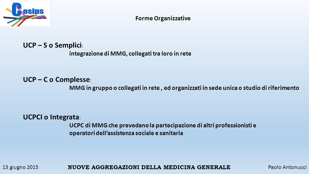 13 giugno 2015Paolo Antonucci NUOVE AGGREGAZIONI DELLA MEDICINA GENERALE Forme Organizzative UCP – S o Semplici : integrazione di MMG, collegati tra l