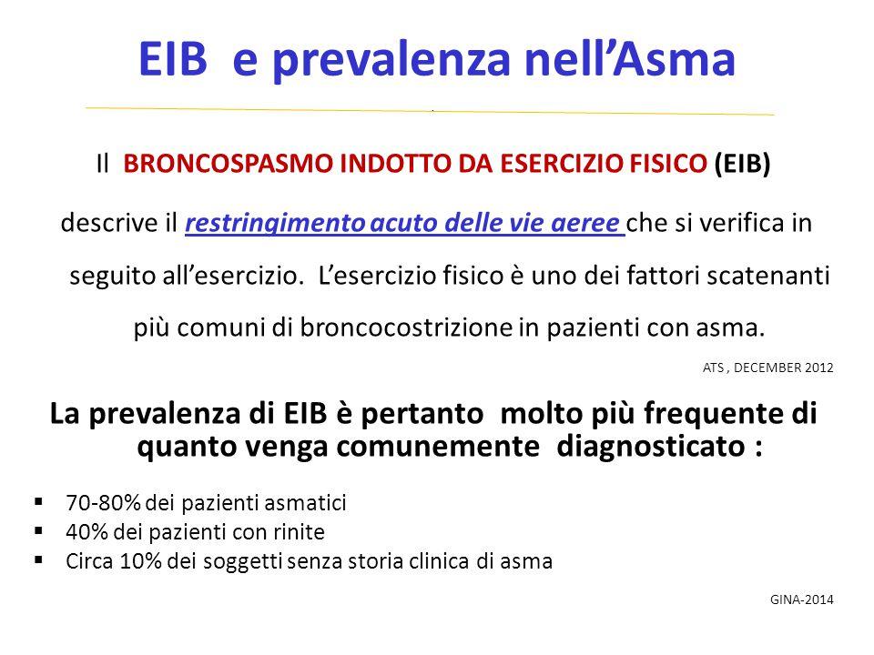 EIB e prevalenza nell'Asma.