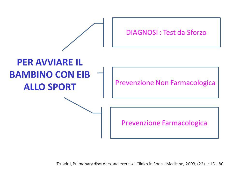 Disegno dello studio T 0 N° Pazienti : 33  Prick Test  Spirometria  Test di Broncodilatazione T 1 N° Pazienti : 33  Test da Sforzo