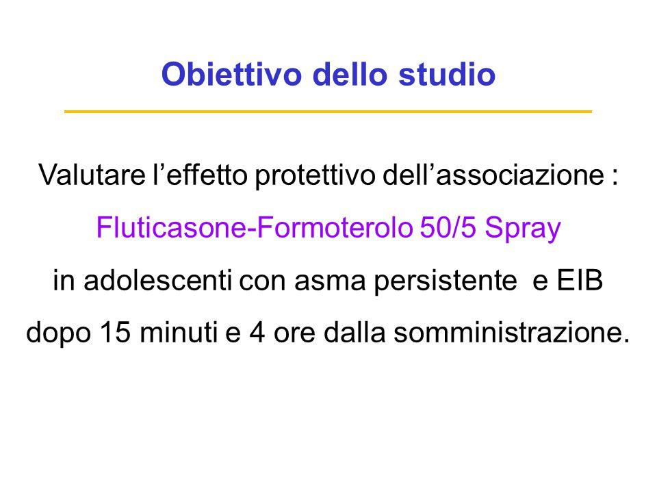 Obiettivo dello studio Valutare l'effetto protettivo dell'associazione : Fluticasone-Formoterolo 50/5 Spray in adolescenti con asma persistente e EIB dopo 15 minuti e 4 ore dalla somministrazione.