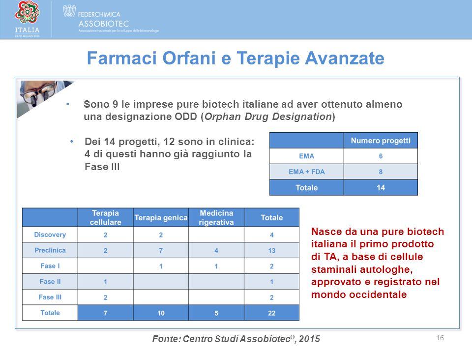 Farmaci Orfani e Terapie Avanzate Nasce da una pure biotech italiana il primo prodotto di TA, a base di cellule staminali autologhe, approvato e regis