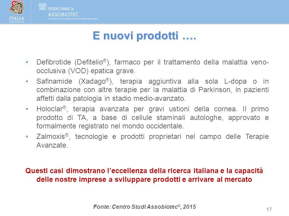 E nuovi prodotti …. Questi casi dimostrano l'eccellenza della ricerca italiana e la capacità delle nostre imprese a sviluppare prodotti e arrivare al