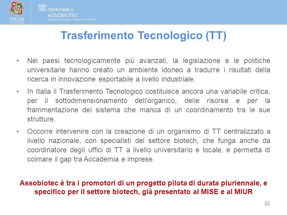 22 Trasferimento Tecnologico (TT) Nei paesi tecnologicamente più avanzati, la legislazione e le politiche universitarie hanno creato un ambiente idone