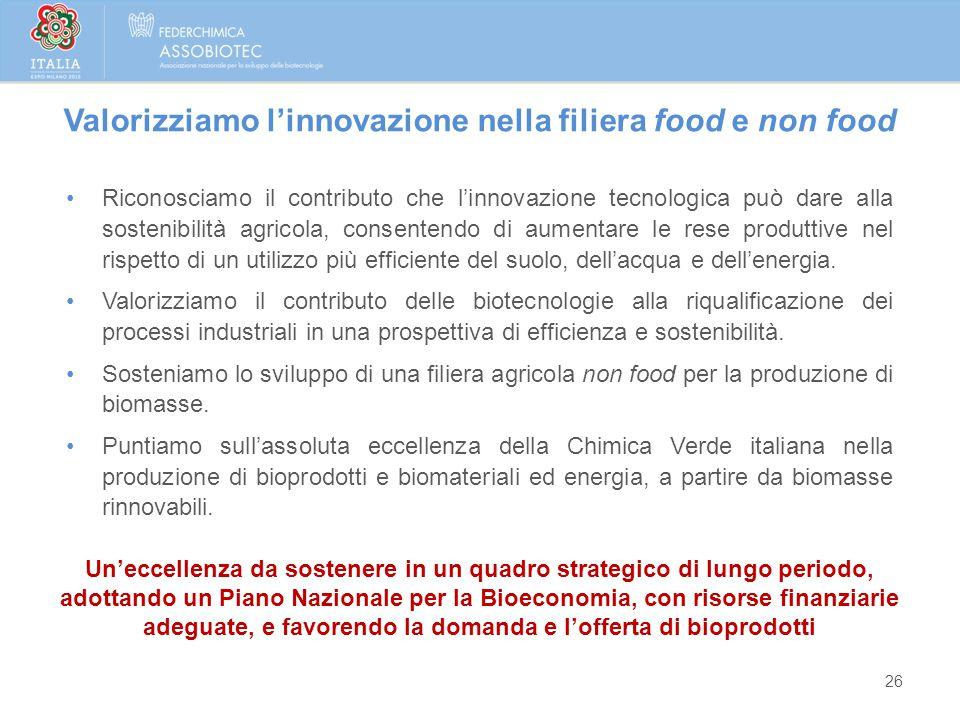 26 Valorizziamo l'innovazione nella filiera food e non food Riconosciamo il contributo che l'innovazione tecnologica può dare alla sostenibilità agric