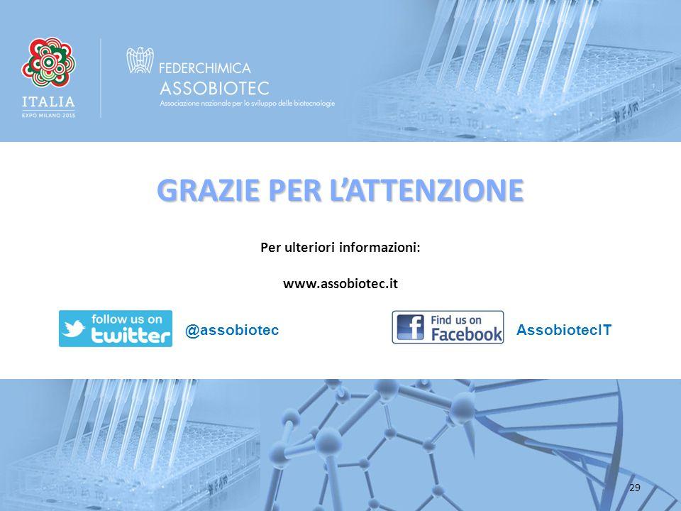Per ulteriori informazioni: www.assobiotec.it GRAZIE PER L'ATTENZIONE @assobiotecAssobiotecIT 29