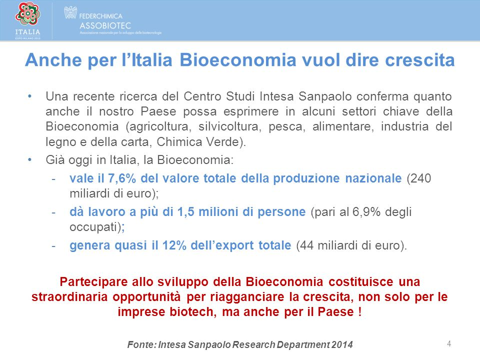 Anche per l'Italia Bioeconomia vuol dire crescita Una recente ricerca del Centro Studi Intesa Sanpaolo conferma quanto anche il nostro Paese possa esp