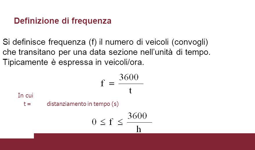 Definizione di frequenza Si definisce frequenza (f) il numero di veicoli (convogli) che transitano per una data sezione nell'unità di tempo. Tipicamen