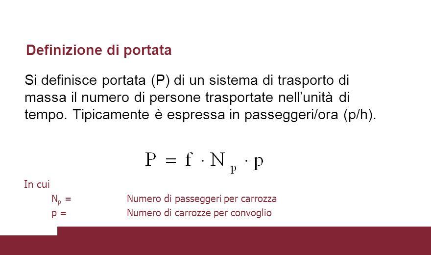 Definizione di portata Si definisce portata (P) di un sistema di trasporto di massa il numero di persone trasportate nell'unità di tempo. Tipicamente