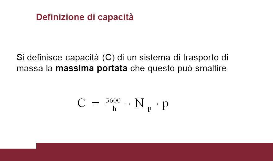 Definizione di capacità Si definisce capacità (C) di un sistema di trasporto di massa la massima portata che questo può smaltire