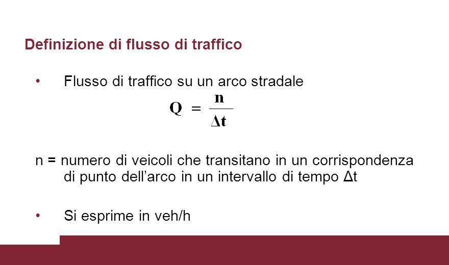 Definizione di flusso di traffico Flusso di traffico su un arco stradale n = numero di veicoli che transitano in un corrispondenza di punto dell'arco