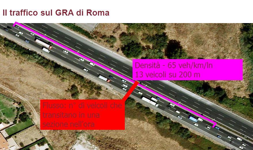 Il traffico sul GRA di Roma Densità - 65 veh/km/ln 13 veicoli su 200 m Flusso: n° di veicoli che transitano in una sezione nell'ora