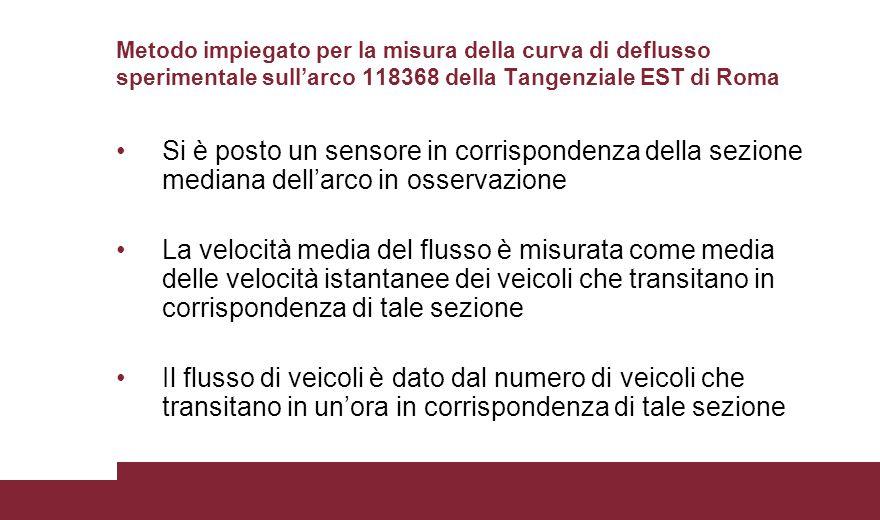 Metodo impiegato per la misura della curva di deflusso sperimentale sull'arco 118368 della Tangenziale EST di Roma Si è posto un sensore in corrispond