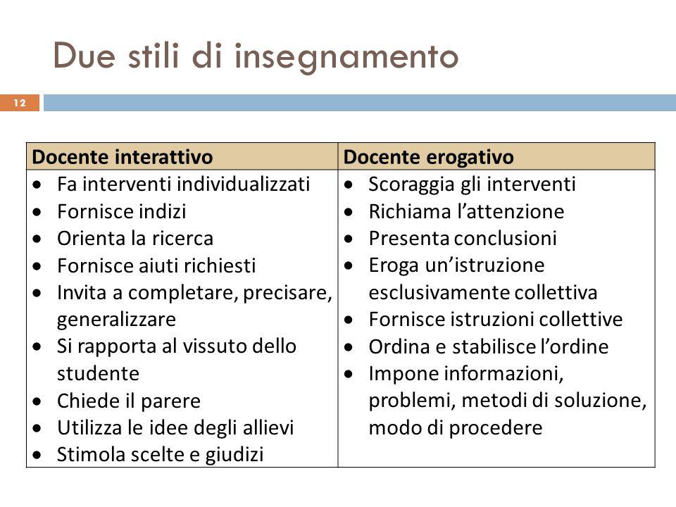 Due stili di insegnamento 12 Docente interattivoDocente erogativo  Fa interventi individualizzati  Fornisce indizi  Orienta la ricerca  Fornisce a