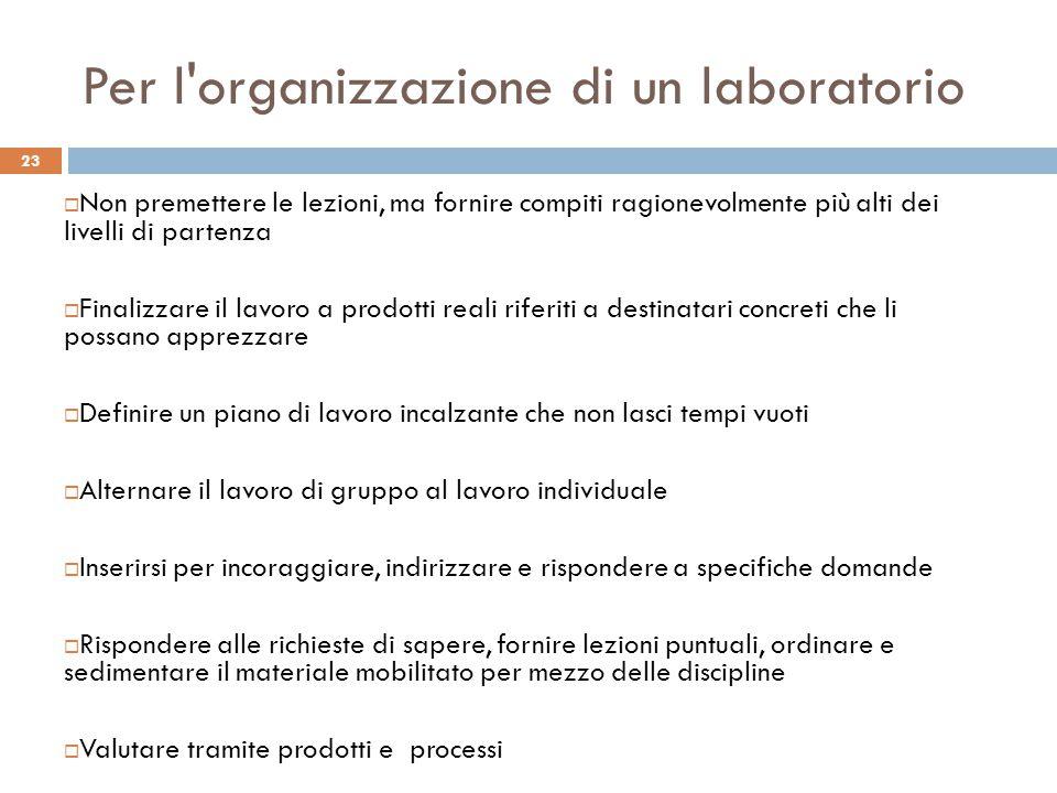 Per l'organizzazione di un laboratorio 23  Non premettere le lezioni, ma fornire compiti ragionevolmente più alti dei livelli di partenza  Finalizza