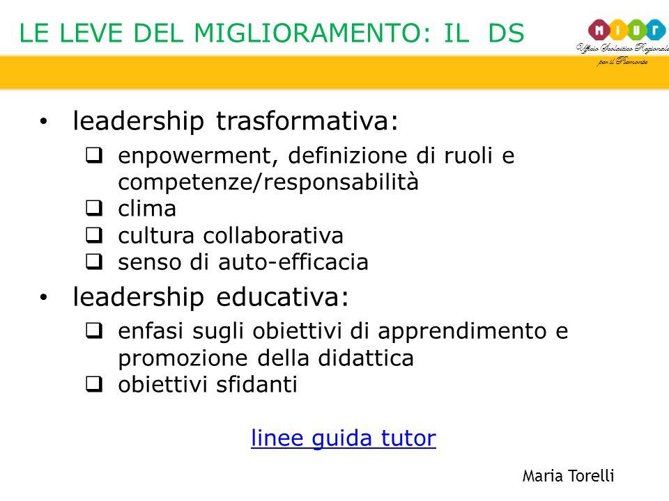 Ufficio Scolastico Regionale per il Piemonte LE LEVE DEL MIGLIORAMENTO: IL DS Maria Torelli leadership trasformativa:  enpowerment, definizione di ru