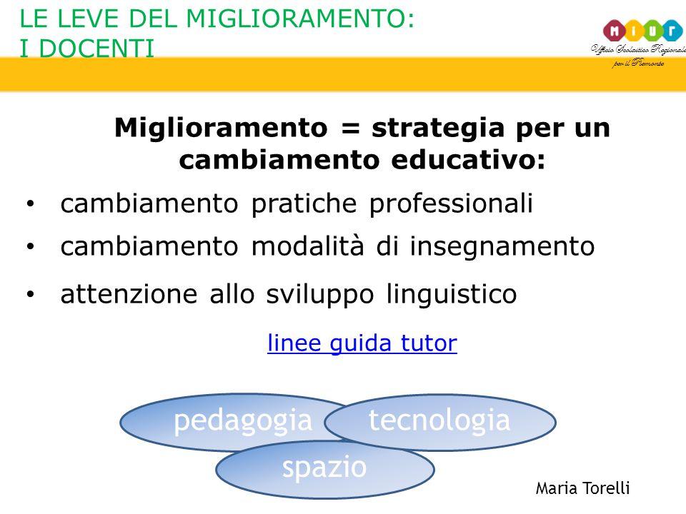 Ufficio Scolastico Regionale per il Piemonte LE LEVE DEL MIGLIORAMENTO: I DOCENTI Maria Torelli Miglioramento = strategia per un cambiamento educativo