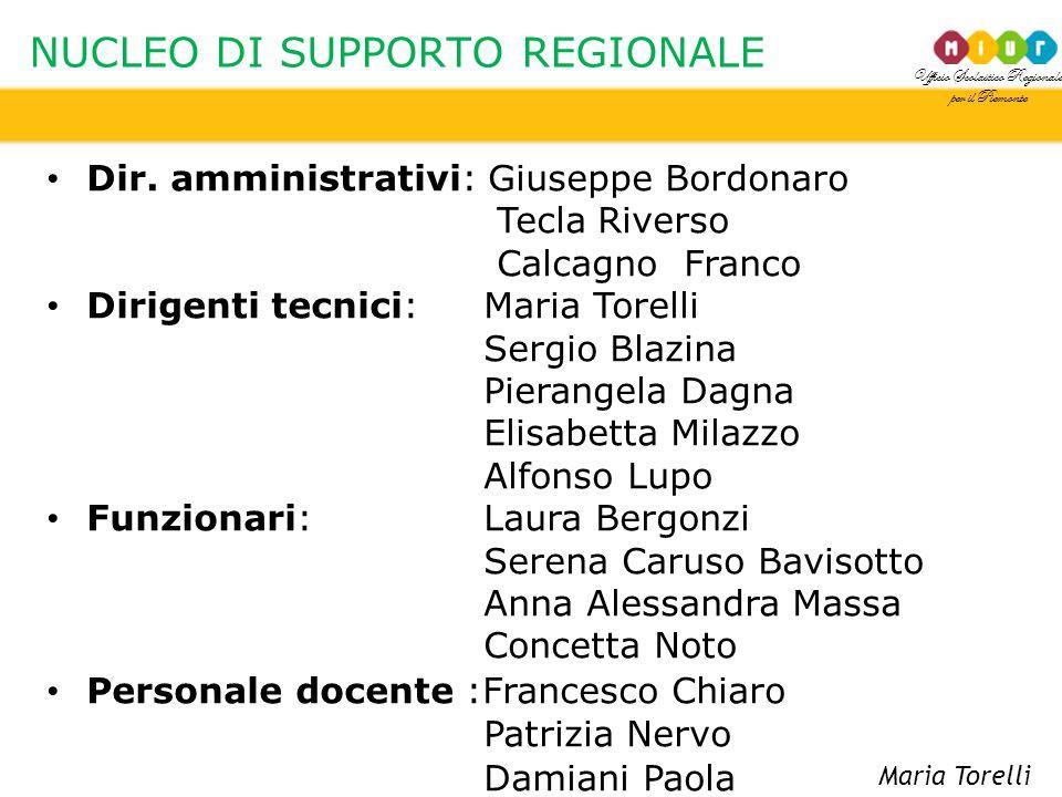 Ufficio Scolastico Regionale per il Piemonte NUCLEO DI SUPPORTO REGIONALE Dir. amministrativi: Giuseppe Bordonaro Tecla Riverso Calcagno Franco Dirige