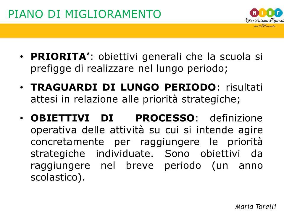 Ufficio Scolastico Regionale per il Piemonte PIANO DI MIGLIORAMENTO PRIORITA': obiettivi generali che la scuola si prefigge di realizzare nel lungo pe