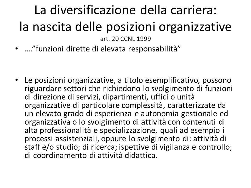 """La diversificazione della carriera: la nascita delle posizioni organizzative art. 20 CCNL 1999 ….""""funzioni dirette di elevata responsabilità"""" Le posiz"""