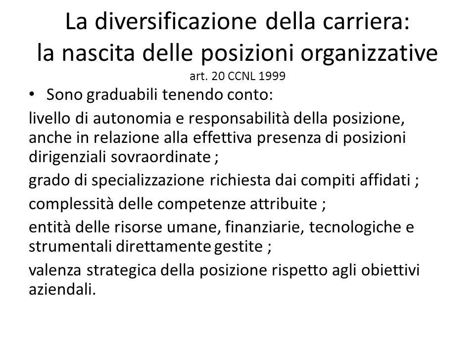 La diversificazione della carriera: la nascita delle posizioni organizzative art. 20 CCNL 1999 Sono graduabili tenendo conto: livello di autonomia e r