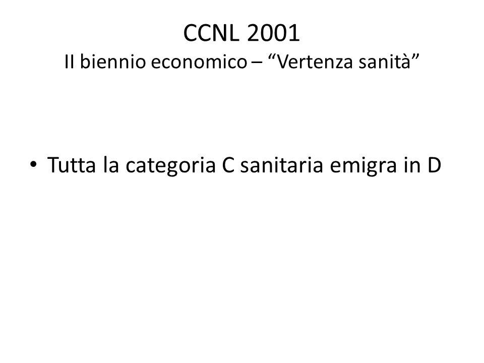 CCNL 2001 II biennio economico – Vertenza sanità Tutta la categoria C sanitaria emigra in D