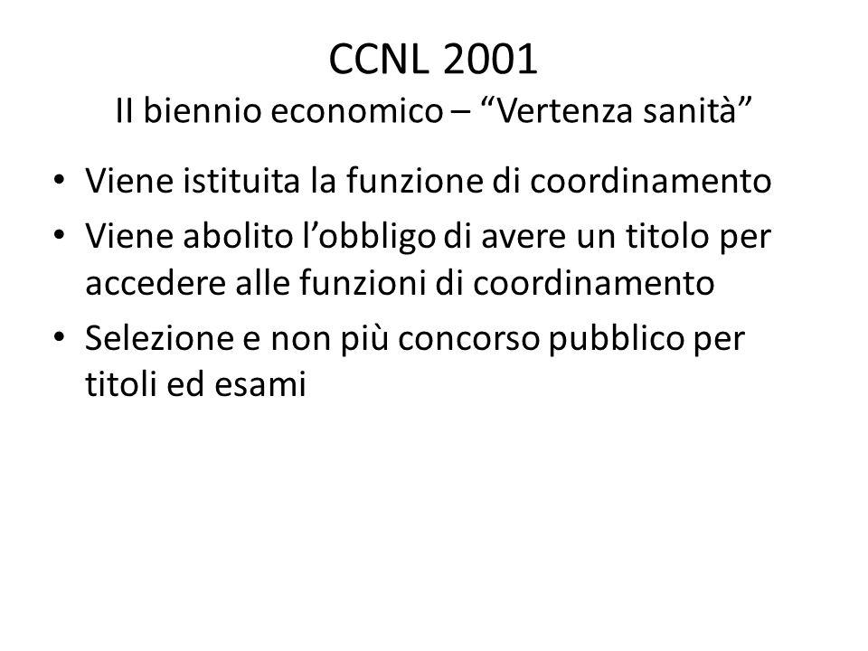 CCNL 2001 II biennio economico – Vertenza sanità Viene istituita la funzione di coordinamento Viene abolito l'obbligo di avere un titolo per accedere alle funzioni di coordinamento Selezione e non più concorso pubblico per titoli ed esami
