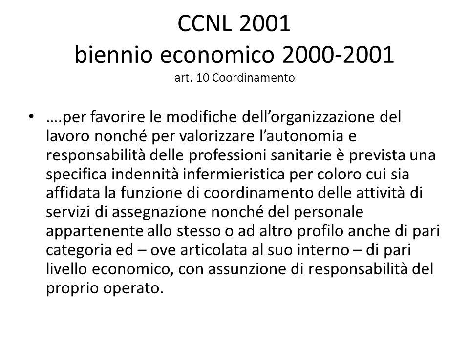 CCNL 2001 biennio economico 2000-2001 art. 10 Coordinamento ….per favorire le modifiche dell'organizzazione del lavoro nonché per valorizzare l'autono