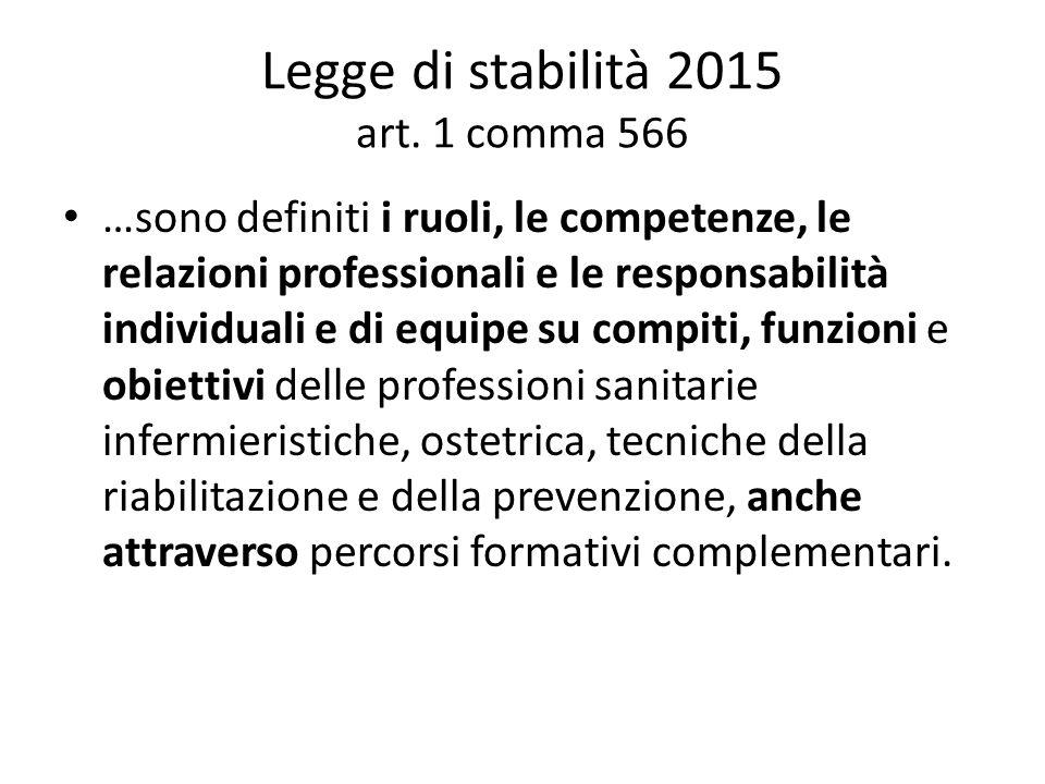 Legge di stabilità 2015 art. 1 comma 566 …sono definiti i ruoli, le competenze, le relazioni professionali e le responsabilità individuali e di equipe