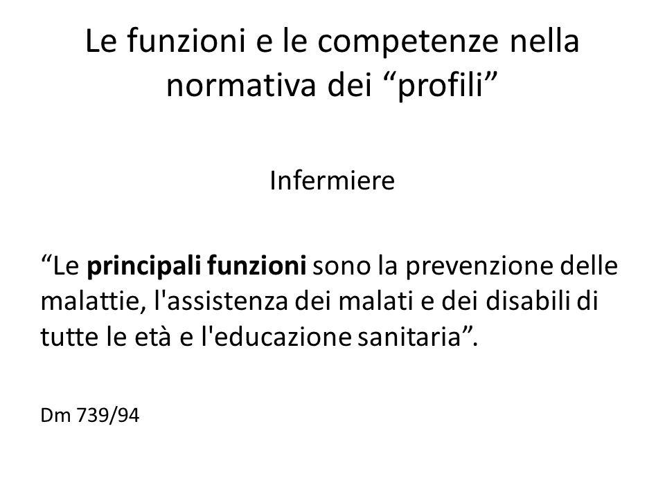 """Le funzioni e le competenze nella normativa dei """"profili"""" Infermiere """"Le principali funzioni sono la prevenzione delle malattie, l'assistenza dei mala"""