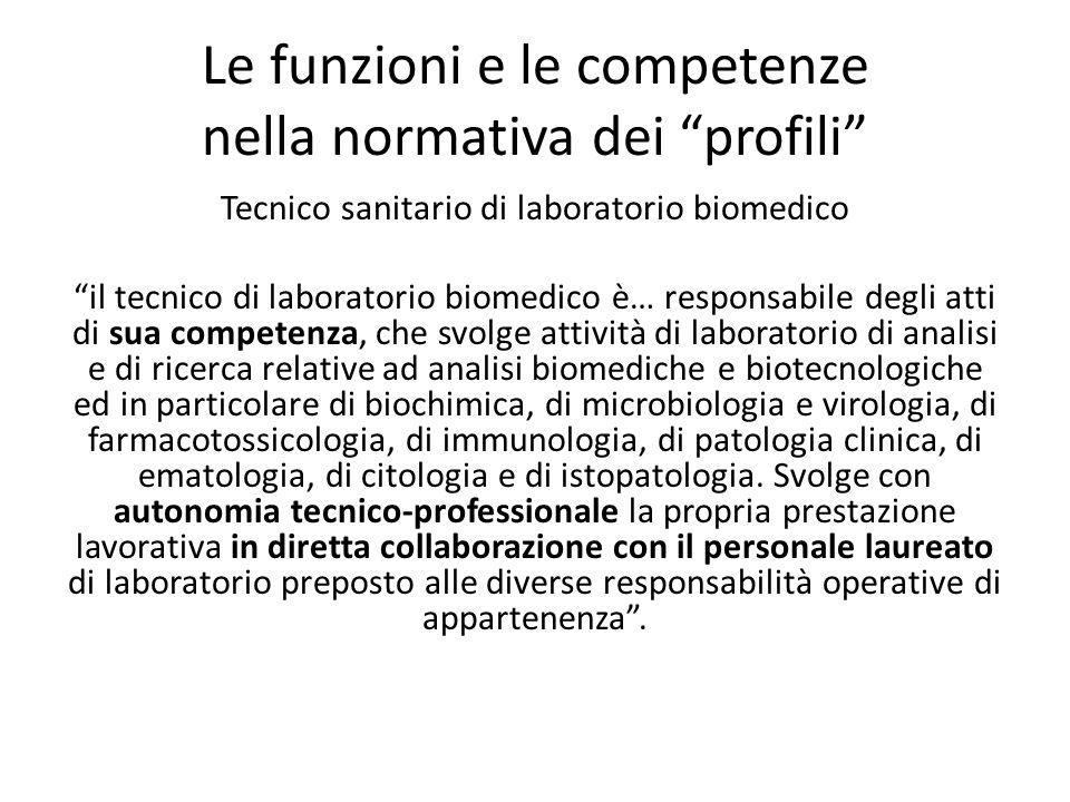 """Le funzioni e le competenze nella normativa dei """"profili"""" Tecnico sanitario di laboratorio biomedico """"il tecnico di laboratorio biomedico è… responsab"""