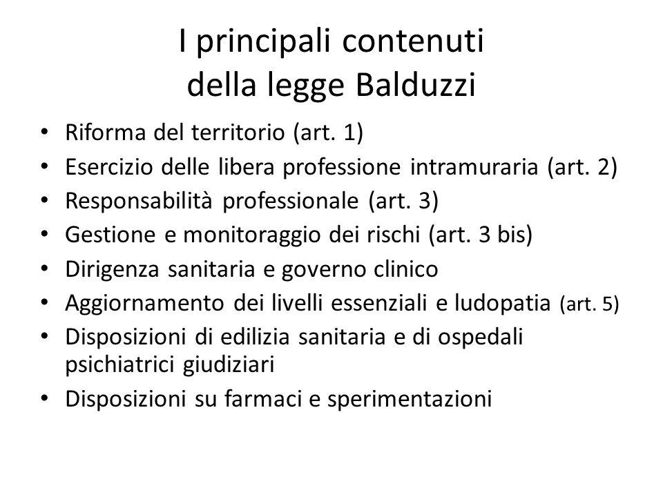 I principali contenuti della legge Balduzzi Riforma del territorio (art. 1) Esercizio delle libera professione intramuraria (art. 2) Responsabilità pr