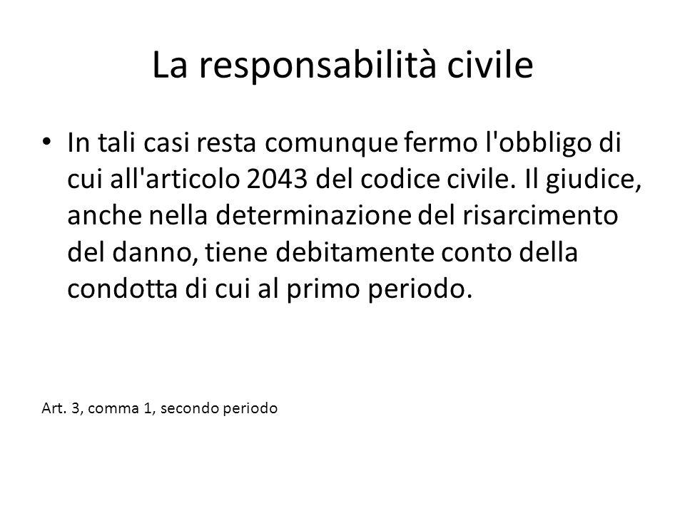 La responsabilità civile In tali casi resta comunque fermo l obbligo di cui all articolo 2043 del codice civile.