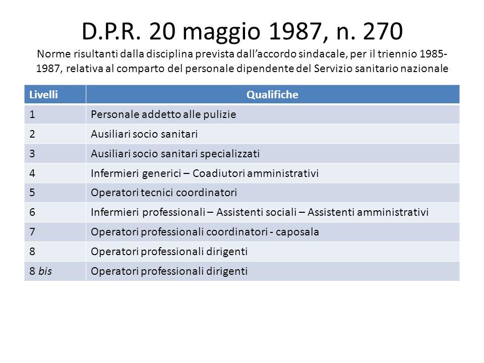 D.P.R. 20 maggio 1987, n. 270 Norme risultanti dalla disciplina prevista dall'accordo sindacale, per il triennio 1985- 1987, relativa al comparto del
