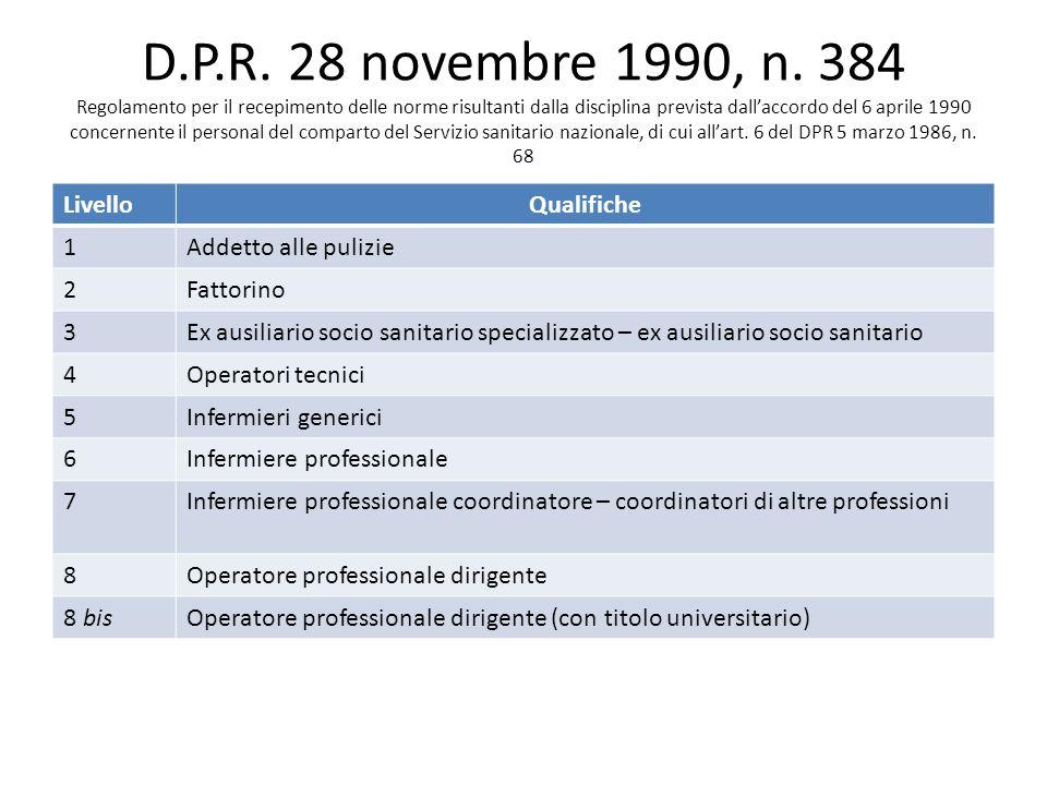 D.P.R. 28 novembre 1990, n. 384 Regolamento per il recepimento delle norme risultanti dalla disciplina prevista dall'accordo del 6 aprile 1990 concern