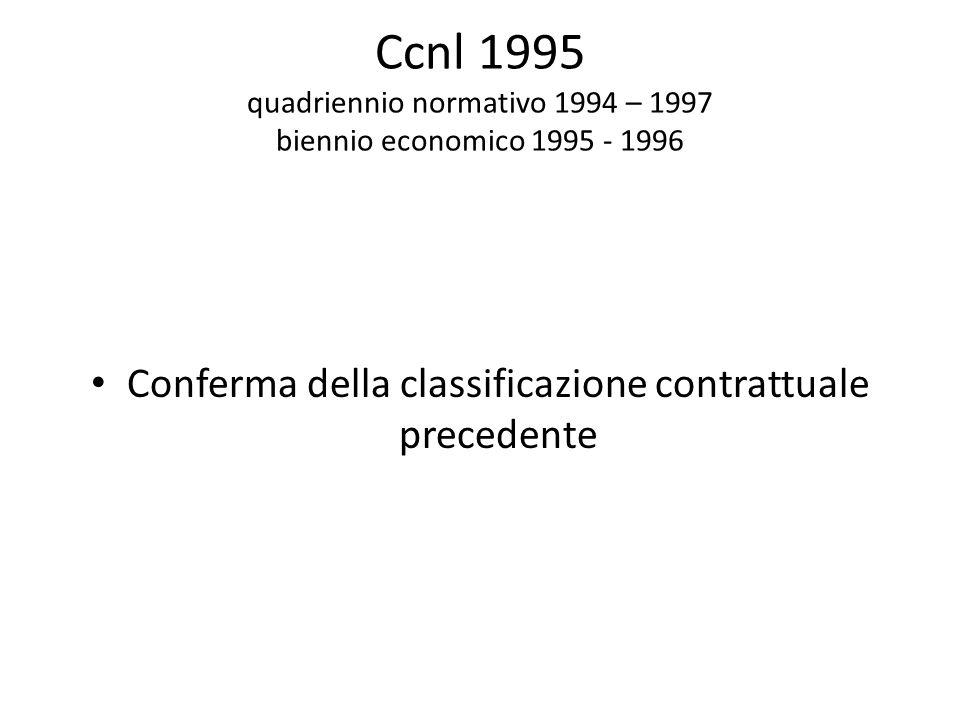 Ccnl 1995 quadriennio normativo 1994 – 1997 biennio economico 1995 - 1996 Conferma della classificazione contrattuale precedente