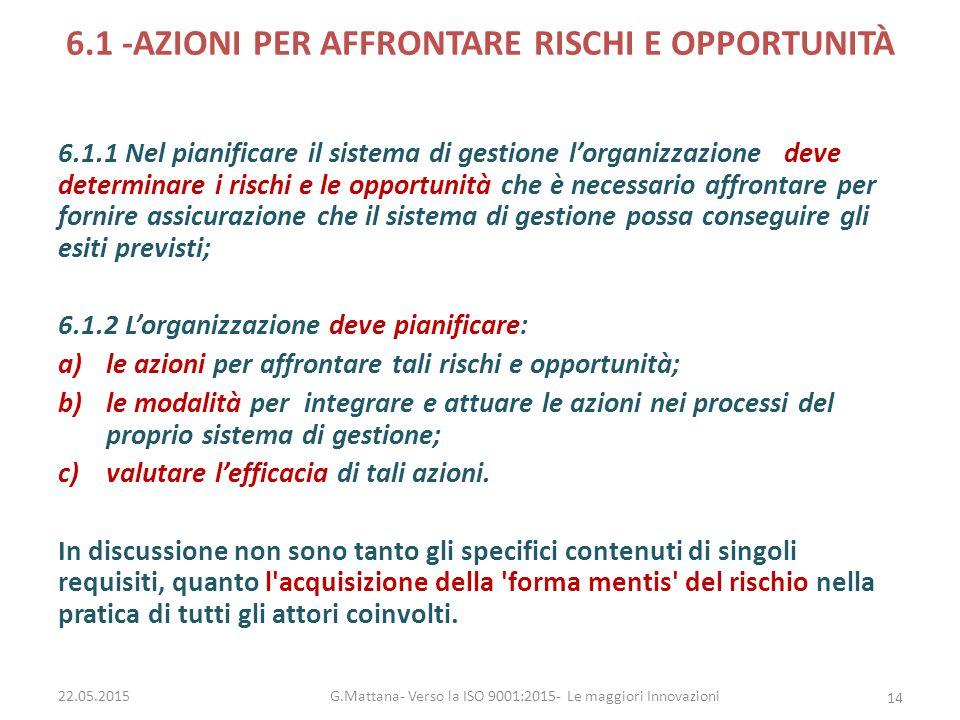 6.1 -AZIONI PER AFFRONTARE RISCHI E OPPORTUNITÀ 6.1.1 Nel pianificare il sistema di gestione l'organizzazione deve determinare i rischi e le opportuni