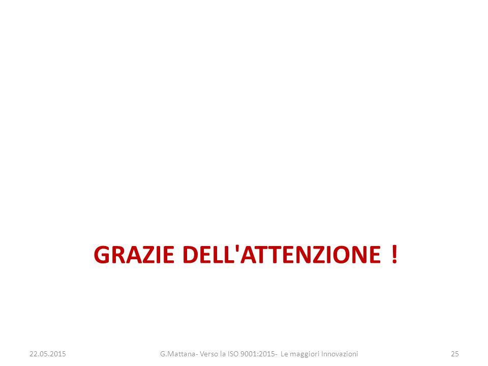 GRAZIE DELL'ATTENZIONE ! G.Mattana- Verso la ISO 9001:2015- Le maggiori Innovazioni 2522.05.2015