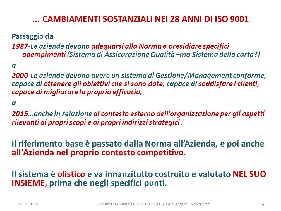 … CAMBIAMENTI SOSTANZIALI NEI 28 ANNI DI ISO 9001 Passaggio da 1987-Le aziende devono adeguarsi alla Norma e presidiare specifici adempimenti (Sistema