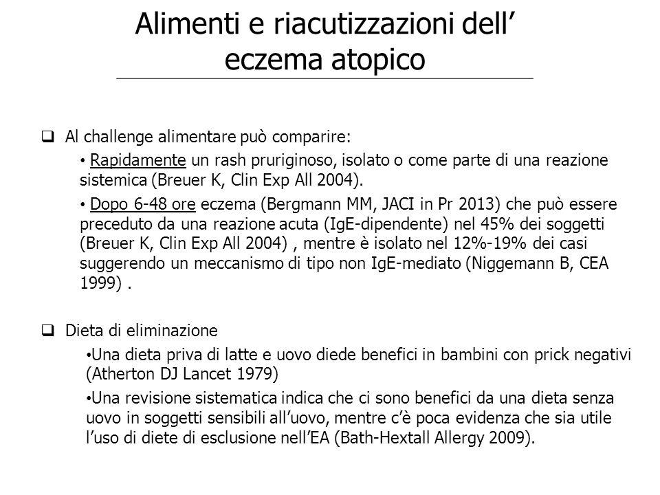  Al challenge alimentare può comparire: Rapidamente un rash pruriginoso, isolato o come parte di una reazione sistemica (Breuer K, Clin Exp All 2004)
