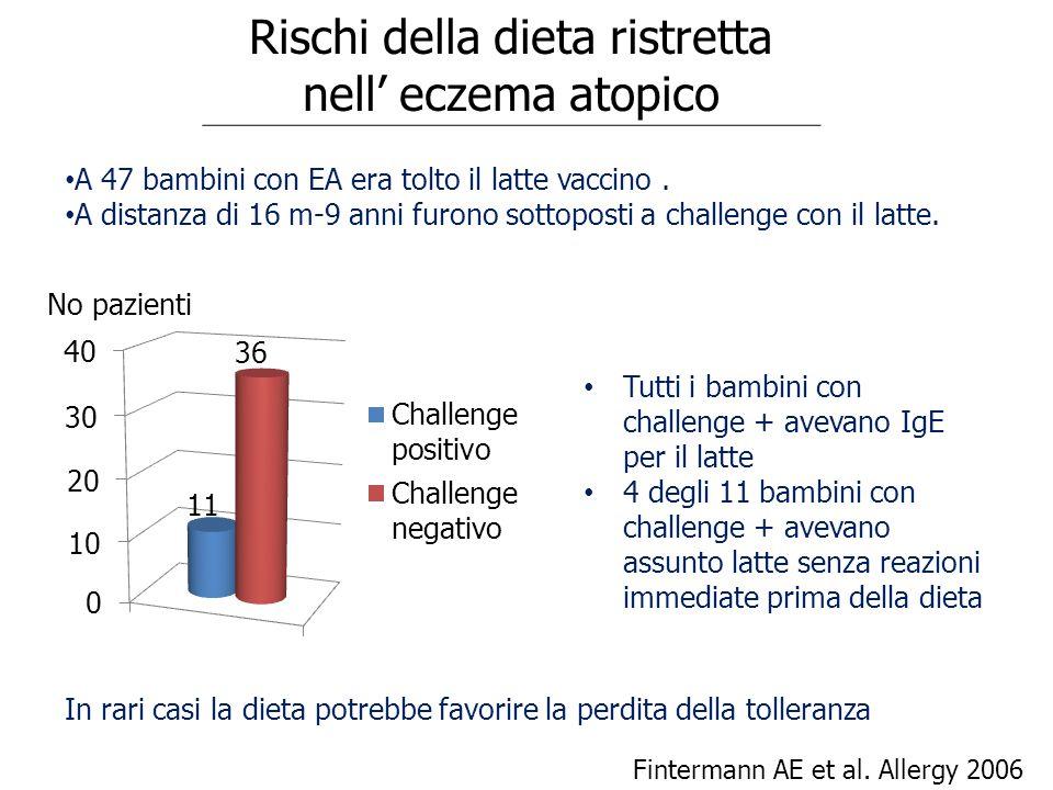 Rischi della dieta ristretta nell' eczema atopico A 47 bambini con EA era tolto il latte vaccino. A distanza di 16 m-9 anni furono sottoposti a challe