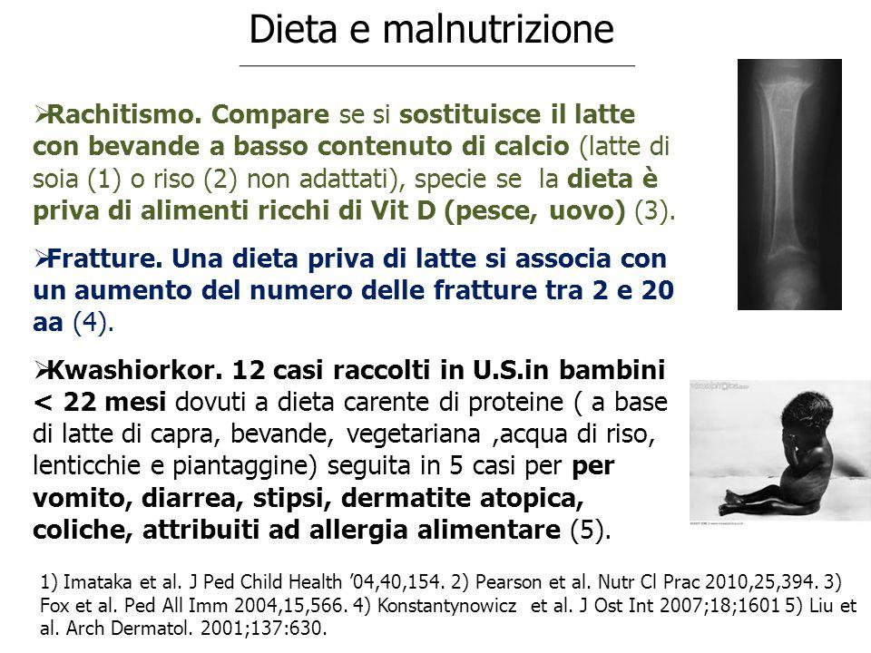 1) Imataka et al. J Ped Child Health '04,40,154. 2) Pearson et al. Nutr Cl Prac 2010,25,394. 3) Fox et al. Ped All Imm 2004,15,566. 4) Konstantynowicz